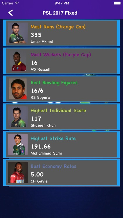Pakistan Super League 2017 screenshot-3
