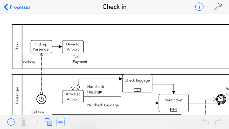 Mobile Process Designer App 截图