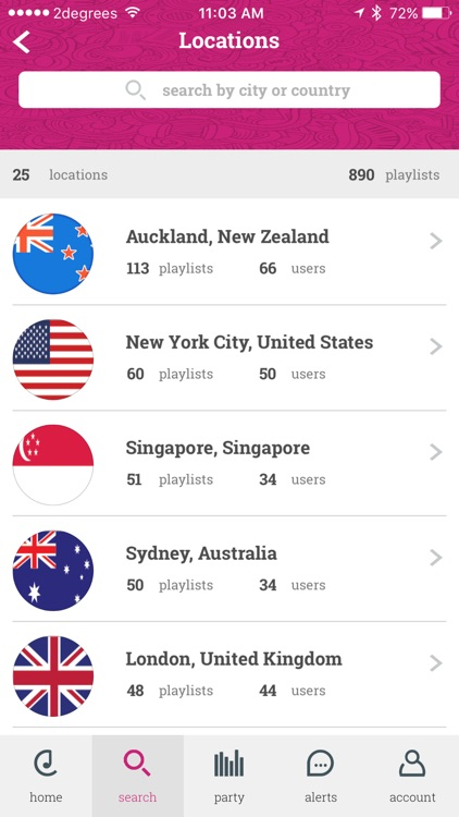 The Playlist Network