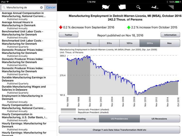 Economy for iPad screenshot-4