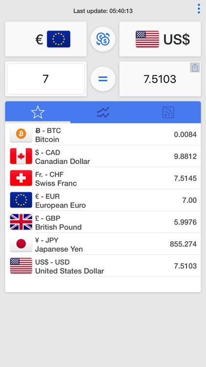My Currency Converter Foreign Exchange Rates