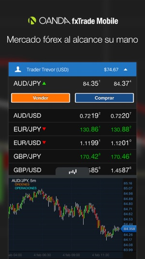 Forex 4cast