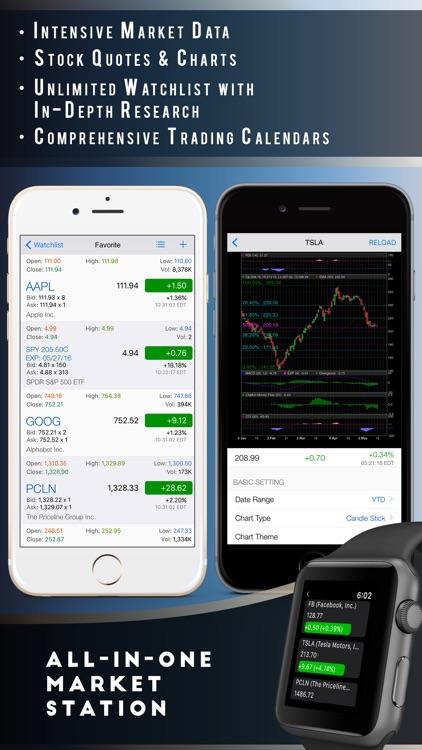 Stock+Option screenshot-0