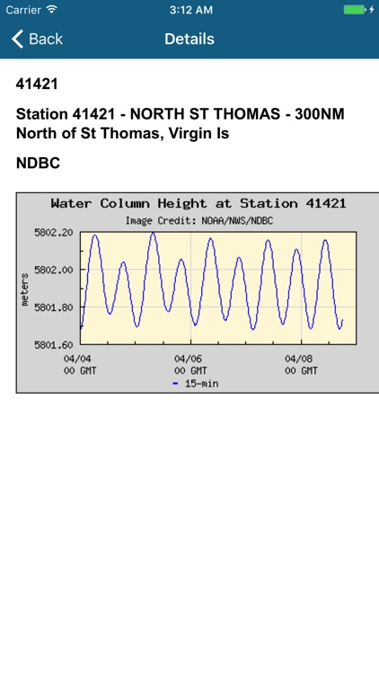 NOAA Buoy Stations & Ships (NDBC Observations) screenshot-1