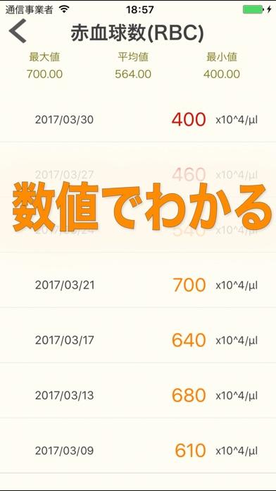 健康手帳 for ねこ紹介画像3