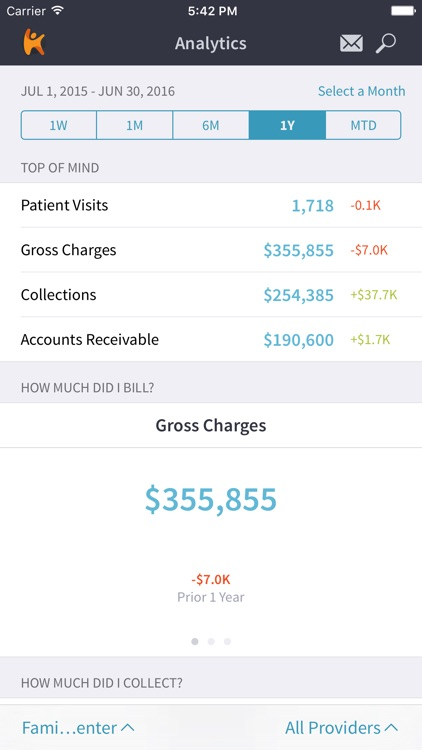 Kareo – EHR, PM, Billing screenshot-4