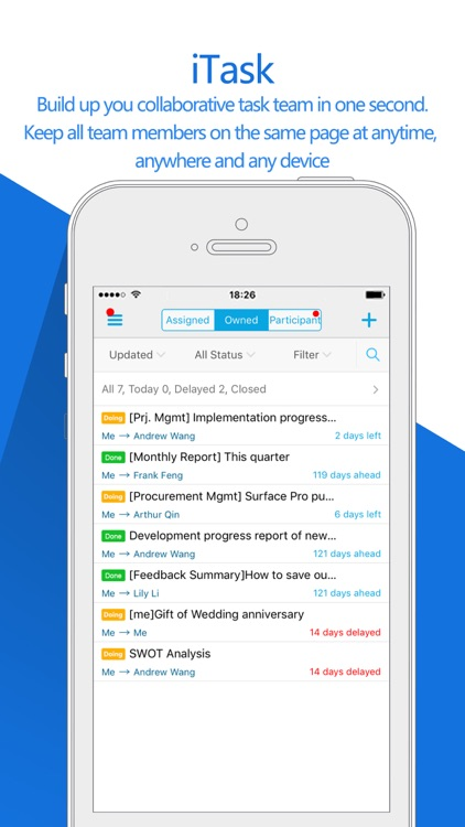 WorkDiff–Intelligent Enterprise Productivity Tool