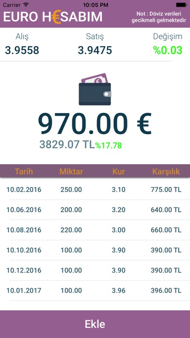 Euro Hesabım-0