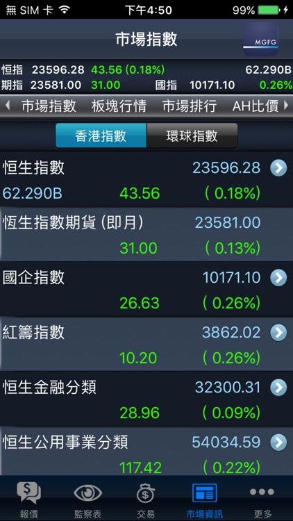 摩根富國證券-天匯財經版 screenshot-3