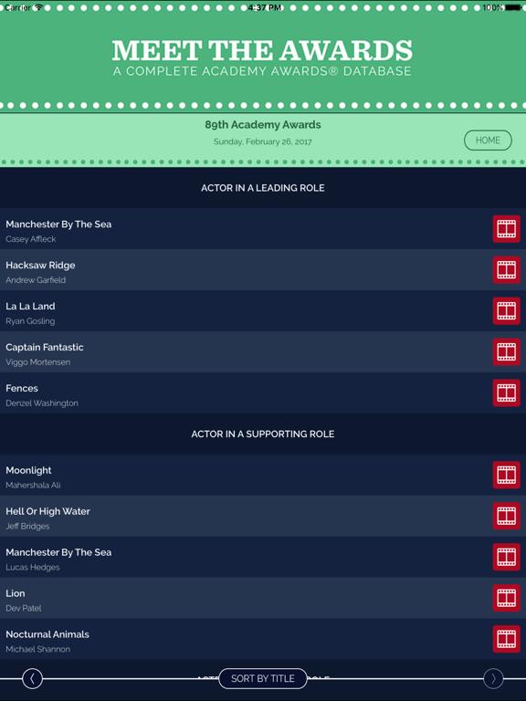 Meet The Awards screenshot