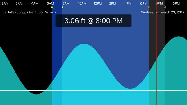 Shralp Tide 2 On The App Store