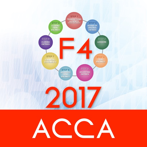 ACCA F4: Corporate & Business Law - 2017