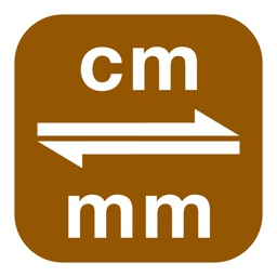 Centimeters to Millimeters | cm to mm