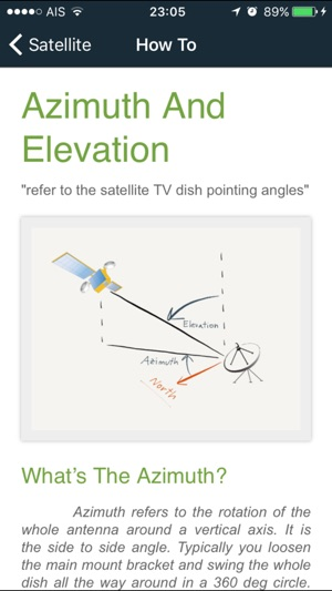 sat pointer : dish aligner + satellite finder on the App Store