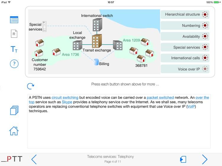 learntelecoms screenshot-4