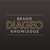 Diageo China Brand Knowledge
