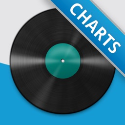 Top Charts - Singles