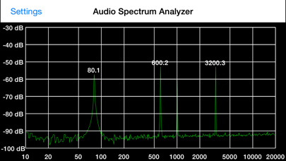 Audio Spectrum Analyzerのおすすめ画像3