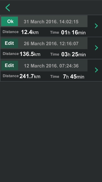 GPS Speedometer Trip Computer