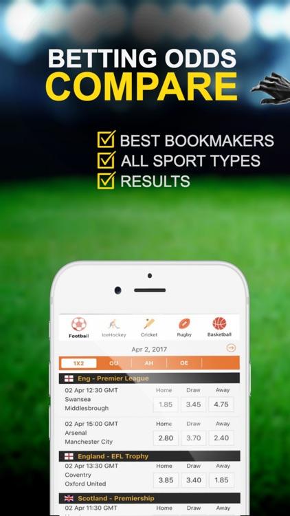 Sportsbet - Betting Odds UK