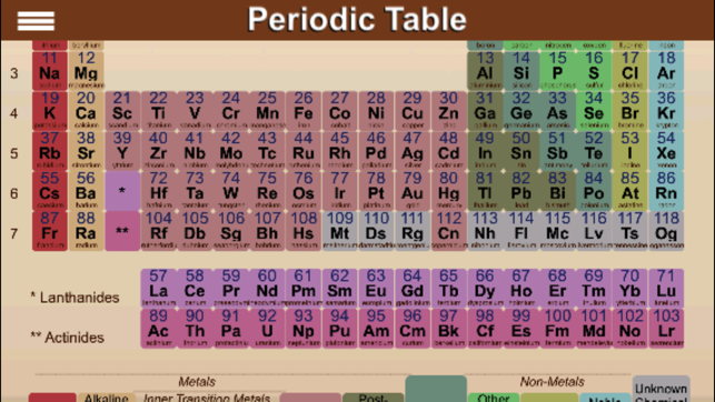 Periodic table on the app store screenshots urtaz Choice Image