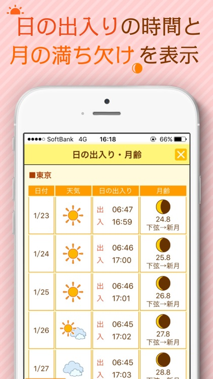 お天気動物占い(R) screenshot-4