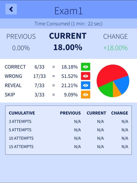 CCENT (ICND1 100-105) R&S Exam Prep (New Updated)-ipad-4