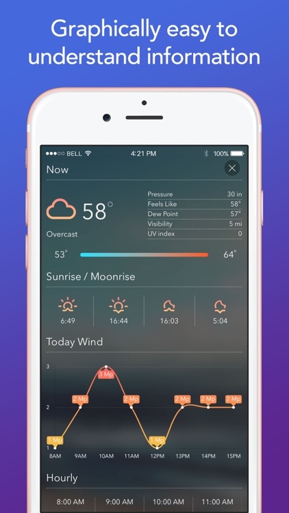 Fine Weather Channel: Weather Forecast, Alert, Map