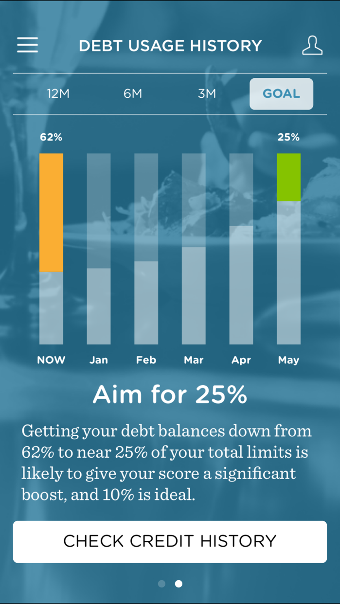 Credit.com: Free Credit Score Screenshot
