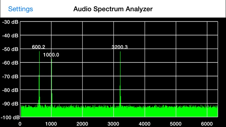 Audio Spectrum Analyzer