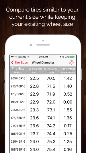 Compare Tire Sizes >> Tire Sizes Differences In Tire Wheel Sizes On The App Store