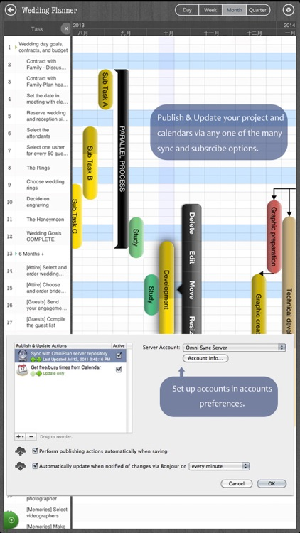 Project Gantt - Plan to do & Project Management