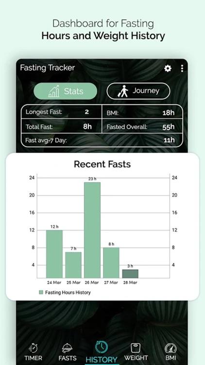 Fasting Hour Tracker screenshot-5