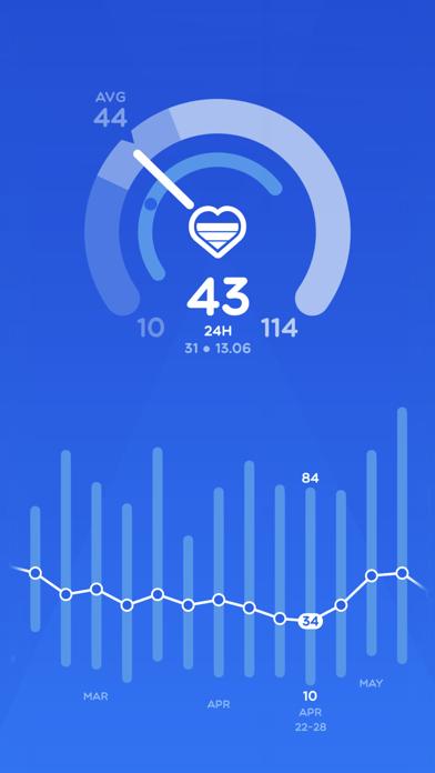 HRV Tracker for Watch screenshot 4