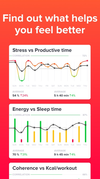 Welltory - heart rate & stress screenshot-4
