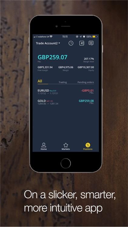 TigerWit UK screenshot-3