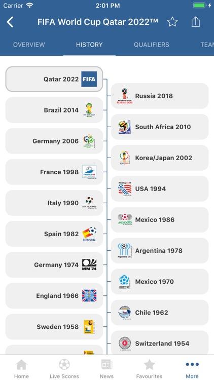 FIFA - Soccer News & Scores screenshot-3