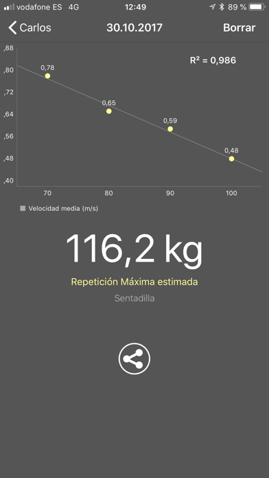 Screenshot for My Lift: Mide tu fuerza in Dominican Republic App Store