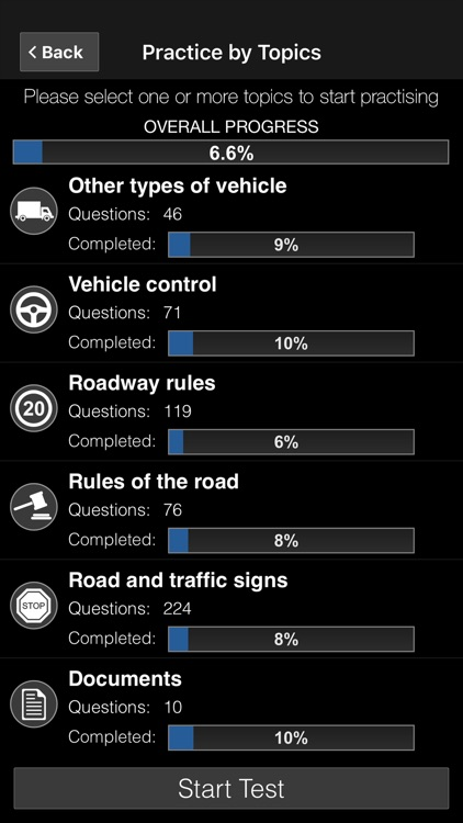 Drivers Ed: DMV Permit Test by Iteration Mobile S L