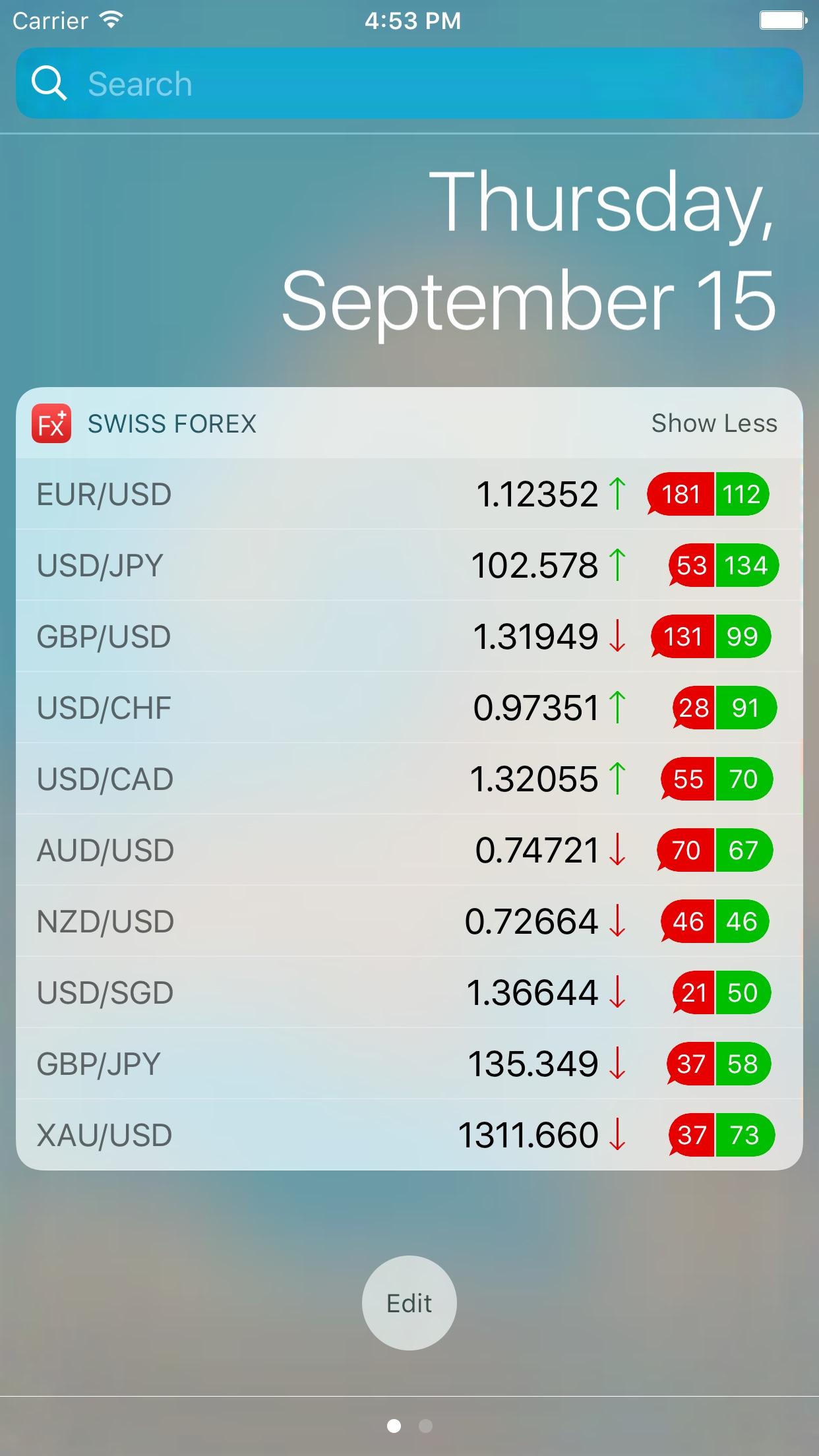 Swiss Forex Screenshot