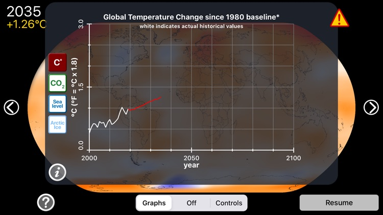 A Climate Change Simulation