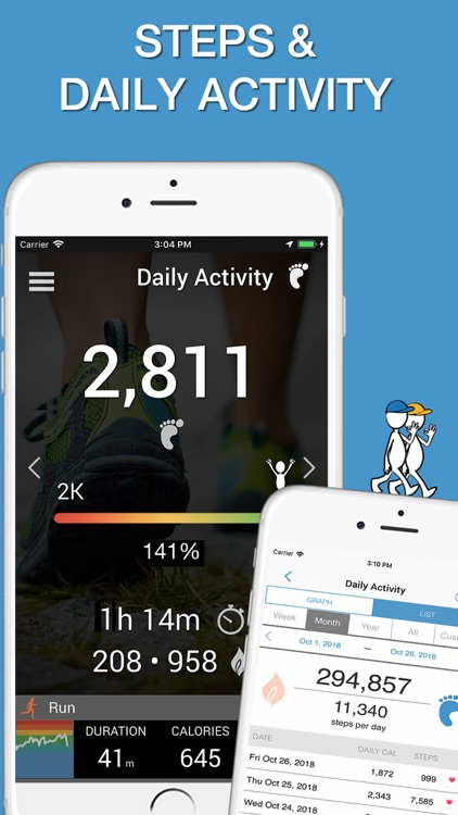 iWalker Tracker + Heart Rate