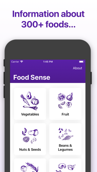 Food Sense Guide Screenshot