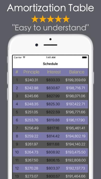 Loan Calculator - Debt Payoff Screenshot
