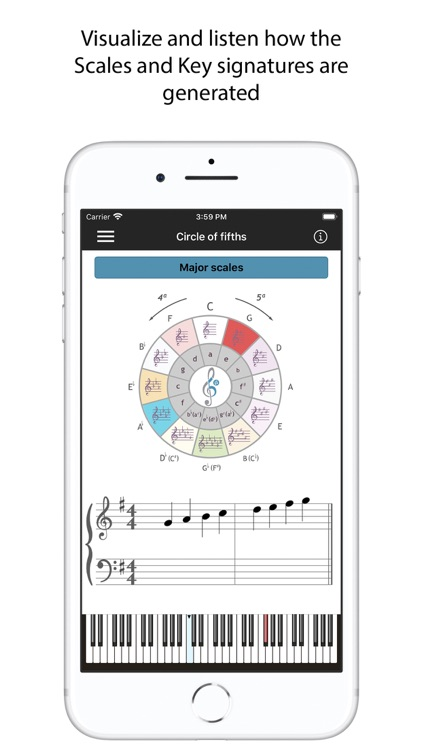 Circle of Fifths-Music theory