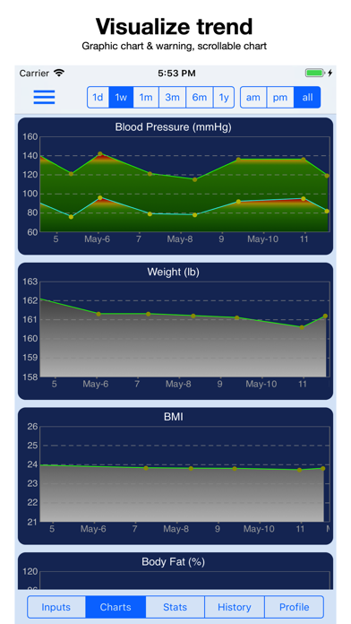 messages.download Blood Pressure Monitor software