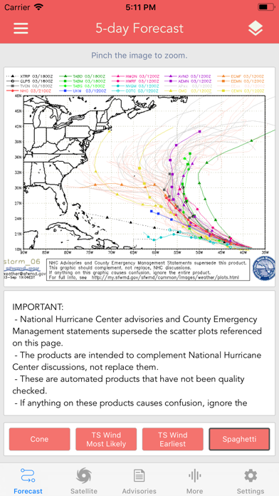 National Hurricane Center Data Screenshot