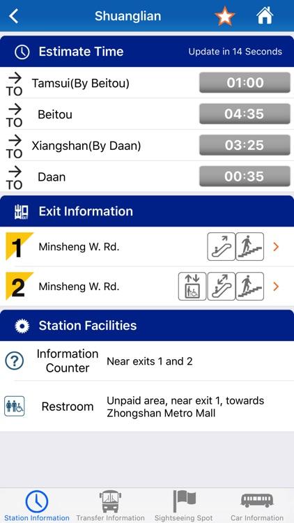 Go! Taipei Metro by 臺北大眾捷運股份有限公司
