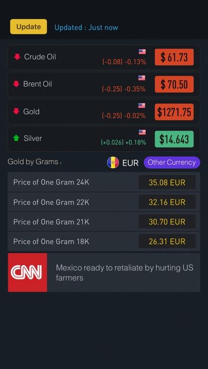 Oil & Gold Price -live