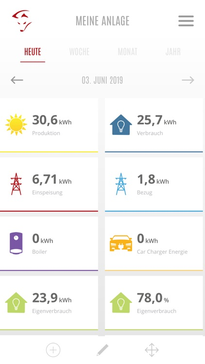 Smartfox Energiemanagement screenshot-5